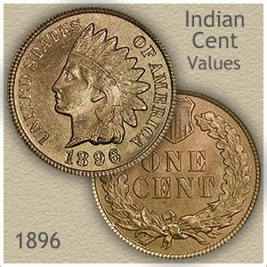 1896 Indian Head Penny Value   Discover Their Worth